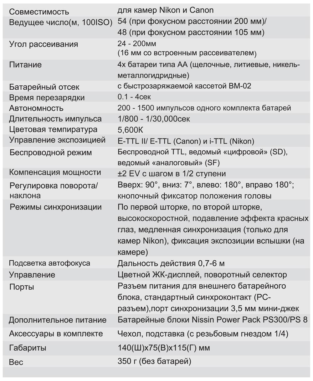 Di700_ru_user manual_30May_fin