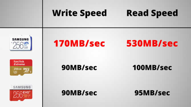 storage_read_write-670x377