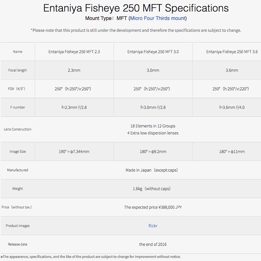 entaniya-250-fisheye-mft-lens-specifications